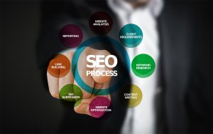 seo agency cincinnati